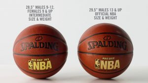 Read more about the article How much does Basketball weigh?