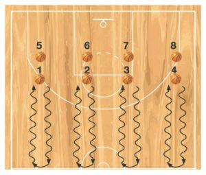 commandos basketball drill