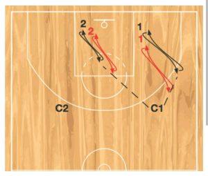 denial pistol basketball drill