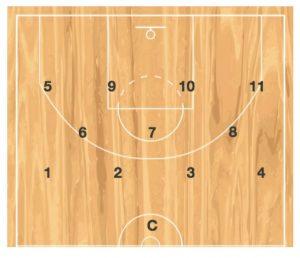 Mass workout basketball drill
