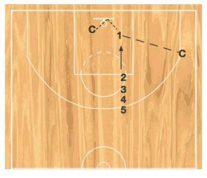 rebounding fundamental drills